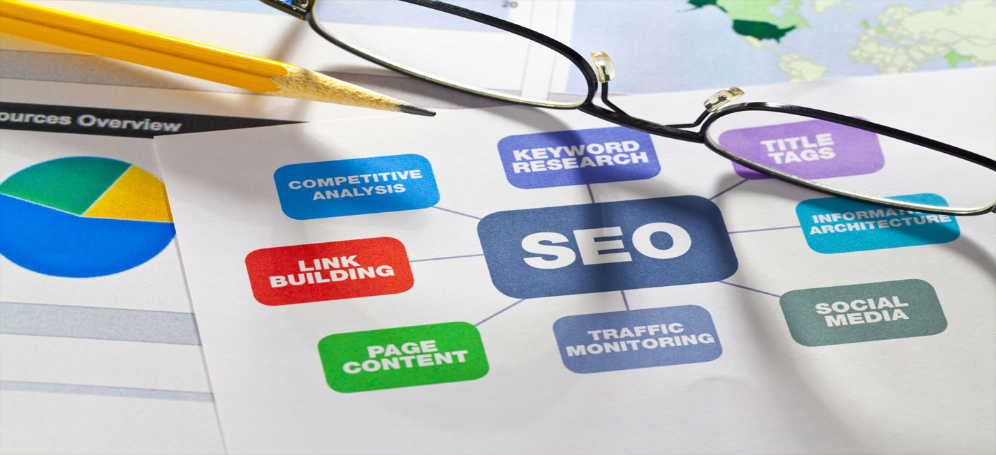 Finding the Best SEO Company in NYC for Your Business - Final Step Marketing